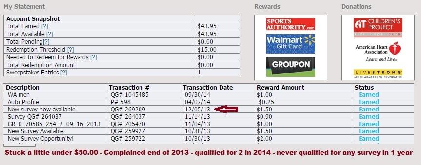 is cash only surveys a scam